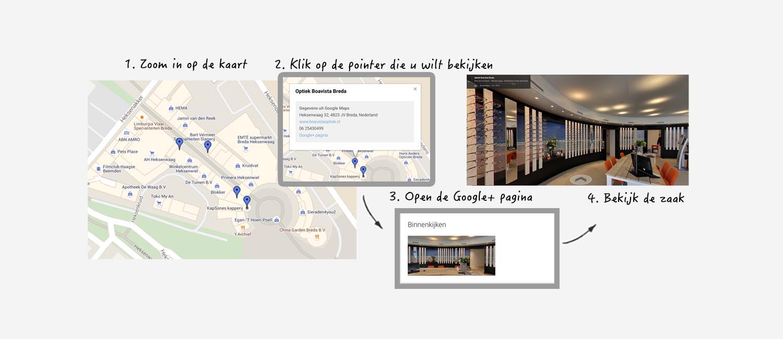 sv-site-map-voorbeelden